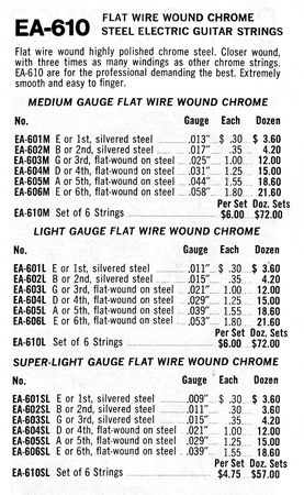 why haven 39 t guitar strings gotten cheaper very few non usa manufacturers. Black Bedroom Furniture Sets. Home Design Ideas